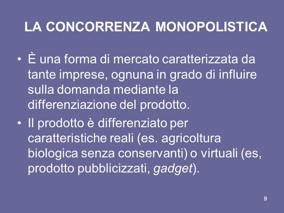 9 LA CONCORRENZA MONOPOLISTICA È una forma di mercato caratterizzata da tante imprese, ognuna in grado di influire sulla domanda mediante la differenz