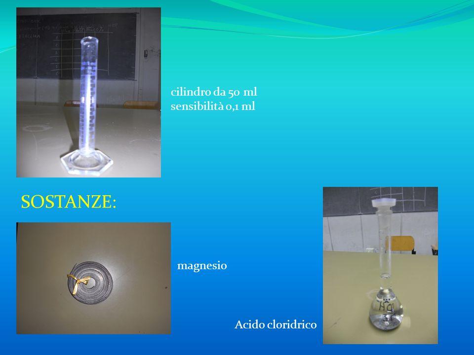 cilindro da 50 ml sensibilità 0,1 ml SOSTANZE: magnesio Acido cloridrico
