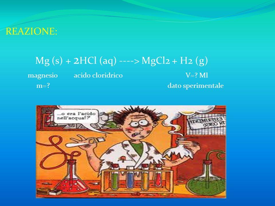 REAZIONE: Mg (s) + 2 HCl (aq) ----> MgCl2 + H2 (g) magnesio acido cloridrico V=? Ml m=? dato sperimentale