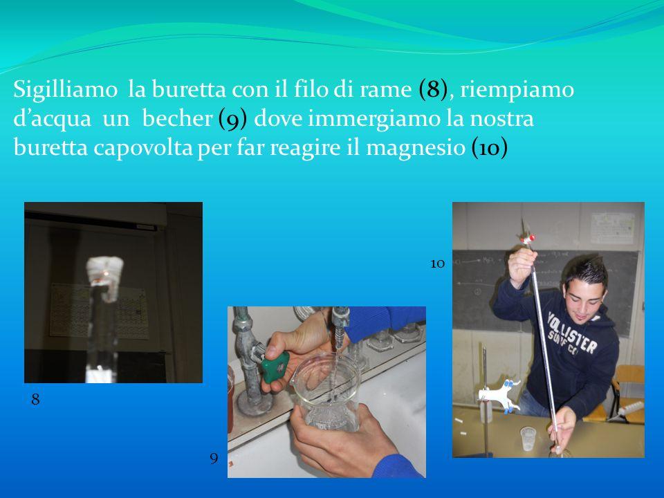Sigilliamo la buretta con il filo di rame (8), riempiamo dacqua un becher (9) dove immergiamo la nostra buretta capovolta per far reagire il magnesio