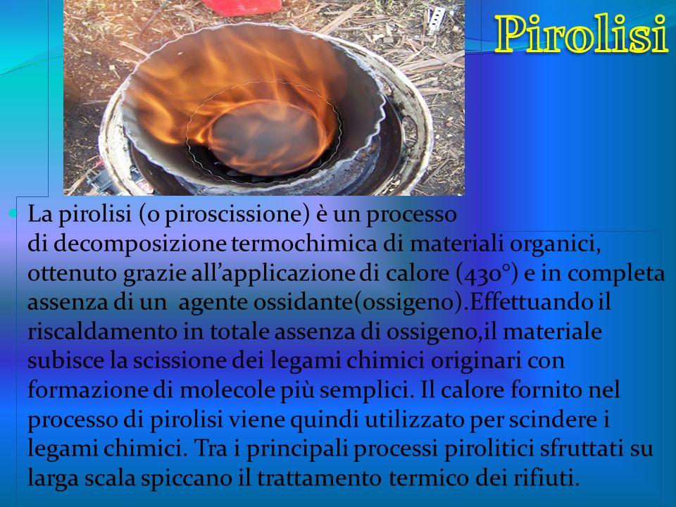 La pirolisi (o piroscissione) è un processo di decomposizione termochimica di materiali organici, ottenuto grazie allapplicazione di calore (430°) e i