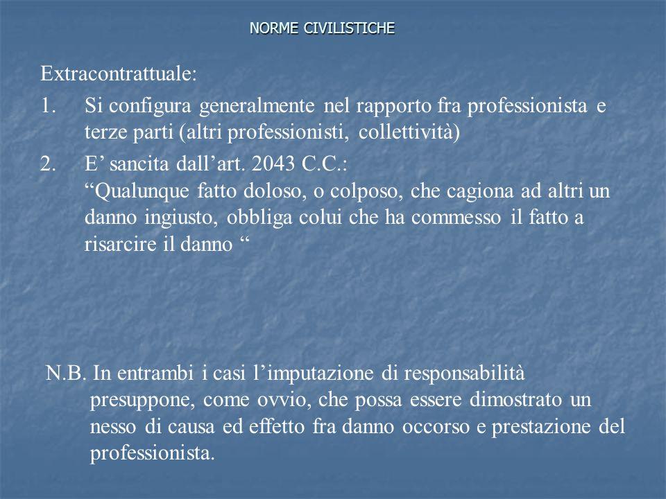 NORME PENALI Concetto di rovina (art.