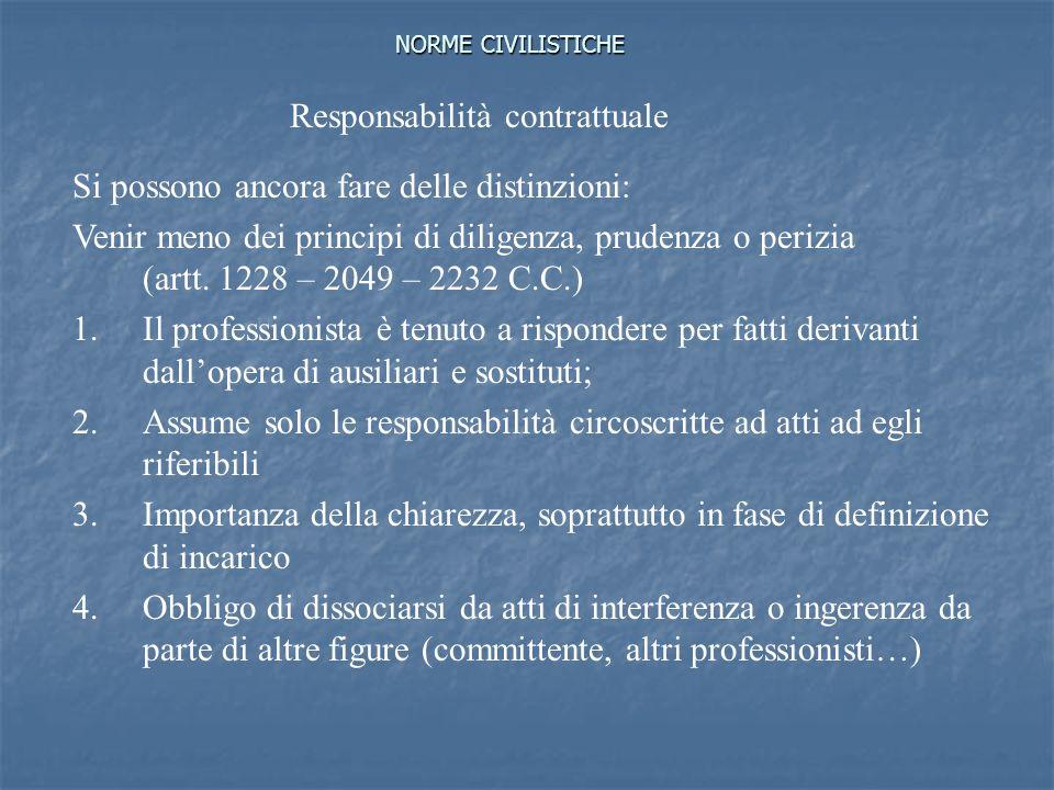NORME CIVILISTICHE Lart.2236 C.C.