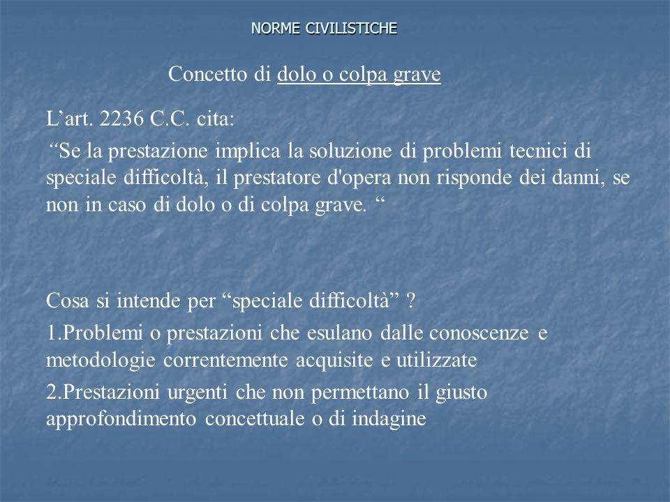ESERCIZIO PROFESSIONALE L art.2237 C.C.