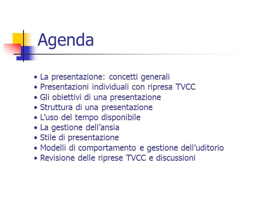 Agenda La presentazione: concetti generali Presentazioni individuali con ripresa TVCC Gli obiettivi di una presentazione Struttura di una presentazion