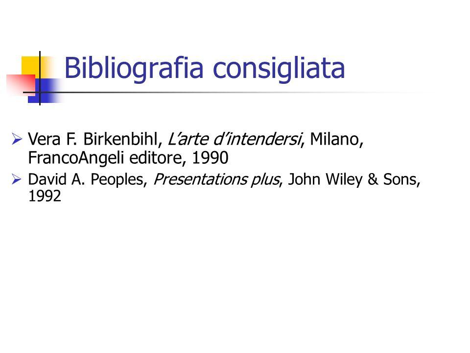 Bibliografia consigliata Vera F. Birkenbihl, Larte dintendersi, Milano, FrancoAngeli editore, 1990 David A. Peoples, Presentations plus, John Wiley &
