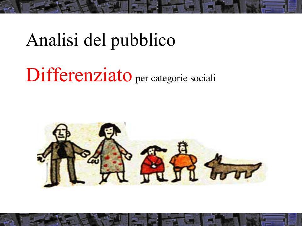 Analisi del pubblico Differenziato per categorie sociali