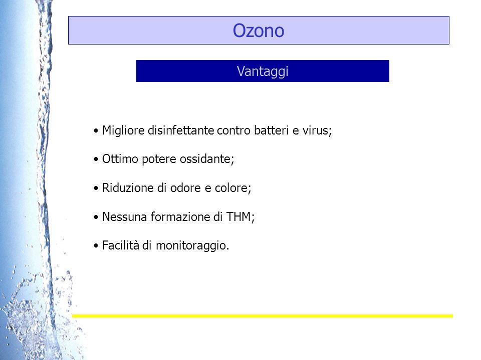 Ozono Migliore disinfettante contro batteri e virus; Ottimo potere ossidante; Riduzione di odore e colore; Nessuna formazione di THM; Facilità di moni
