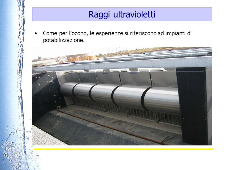 Raggi ultravioletti Come per lozono, le esperienze si riferiscono ad impianti di potabilizzazione.
