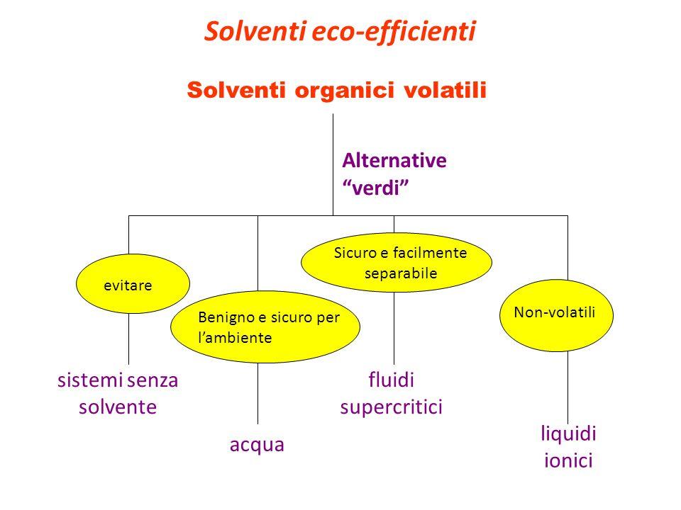 Solventi organici volatili sistemi senza solvente evitare Benigno e sicuro per lambiente Sicuro e facilmente separabile Non-volatili Alternative verdi
