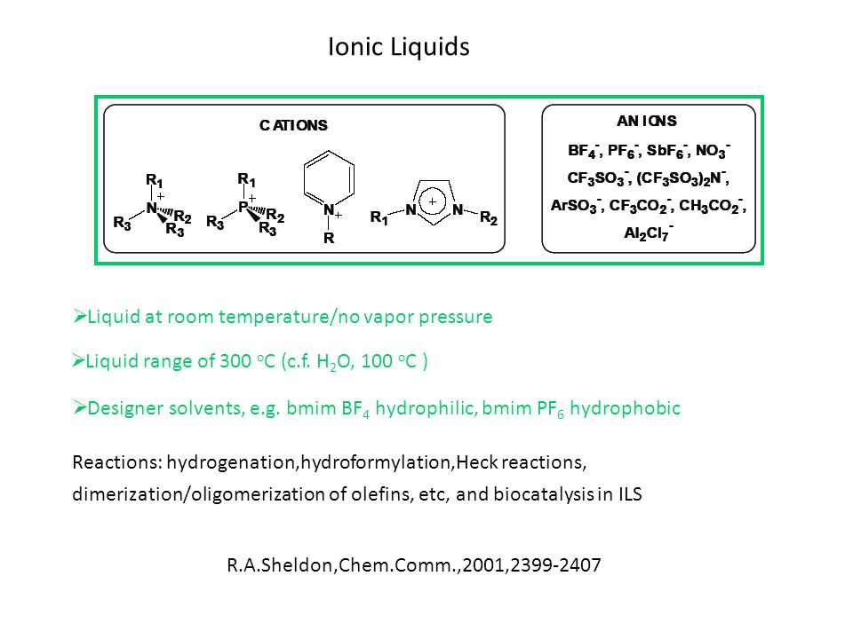 Ionic Liquids Reactions: hydrogenation,hydroformylation,Heck reactions, dimerization/oligomerization of olefins, etc, and biocatalysis in ILS R.A.Shel
