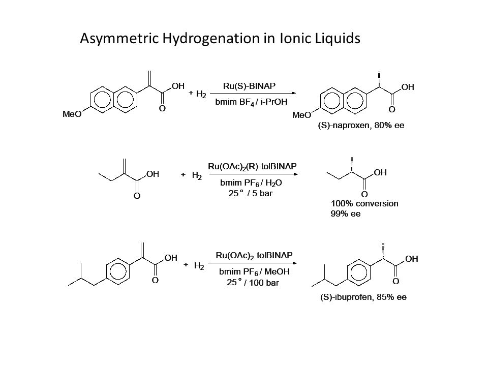 Asymmetric Hydrogenation in Ionic Liquids