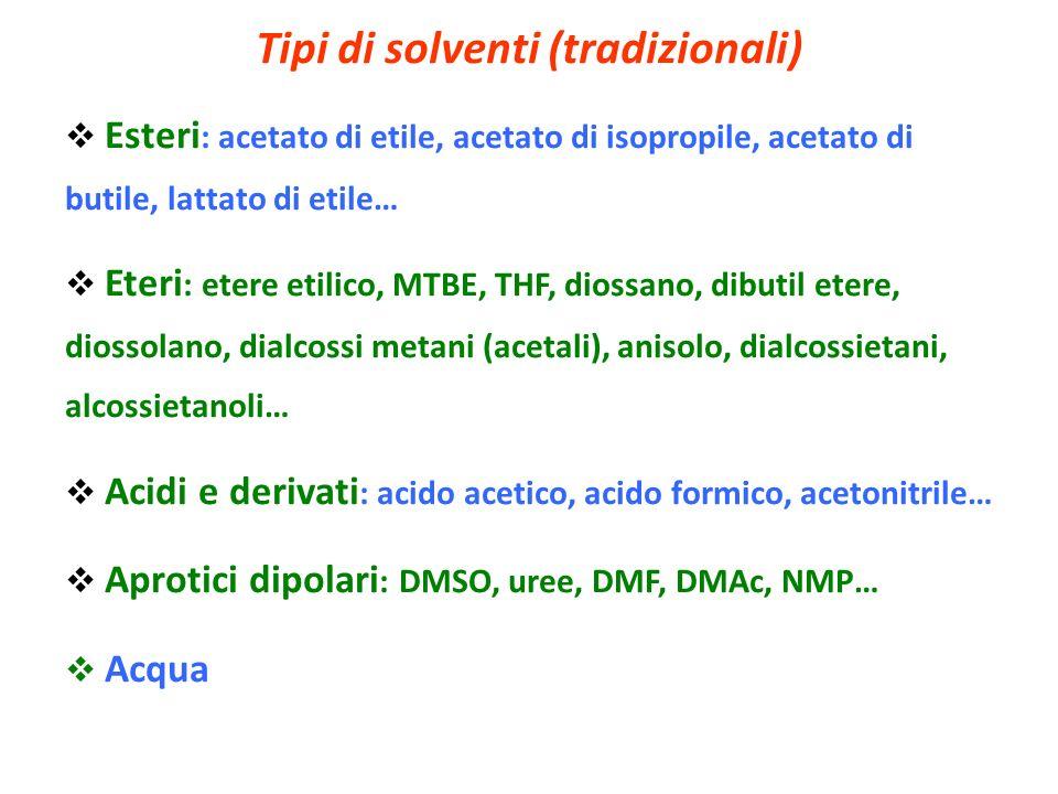 Tipi di solventi (tradizionali) Esteri : acetato di etile, acetato di isopropile, acetato di butile, lattato di etile… Eteri : etere etilico, MTBE, TH