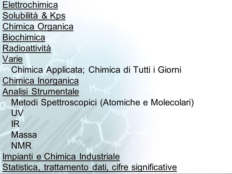 Elettrochimica Solubilità & Kps Chimica Organica Biochimica Radioattività Varie Chimica Applicata; Chimica di Tutti i Giorni Chimica Inorganica Analis