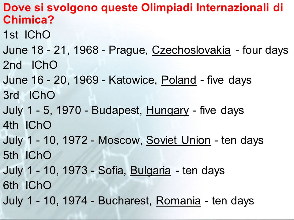 Dove si svolgono queste Olimpiadi Internazionali di Chimica? 1st IChO June 18 - 21, 1968 - Prague, Czechoslovakia - four days 2nd IChO June 16 - 20, 1