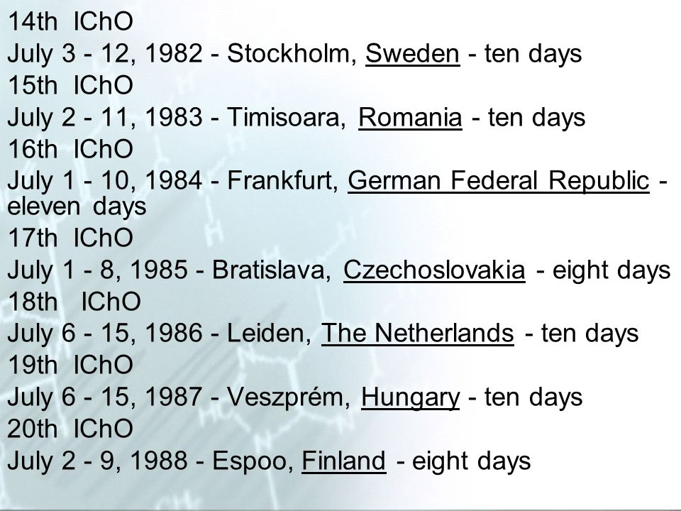 14th IChO July 3 - 12, 1982 - Stockholm, Sweden - ten days 15th IChO July 2 - 11, 1983 - Timisoara, Romania - ten days 16th IChO July 1 - 10, 1984 - F