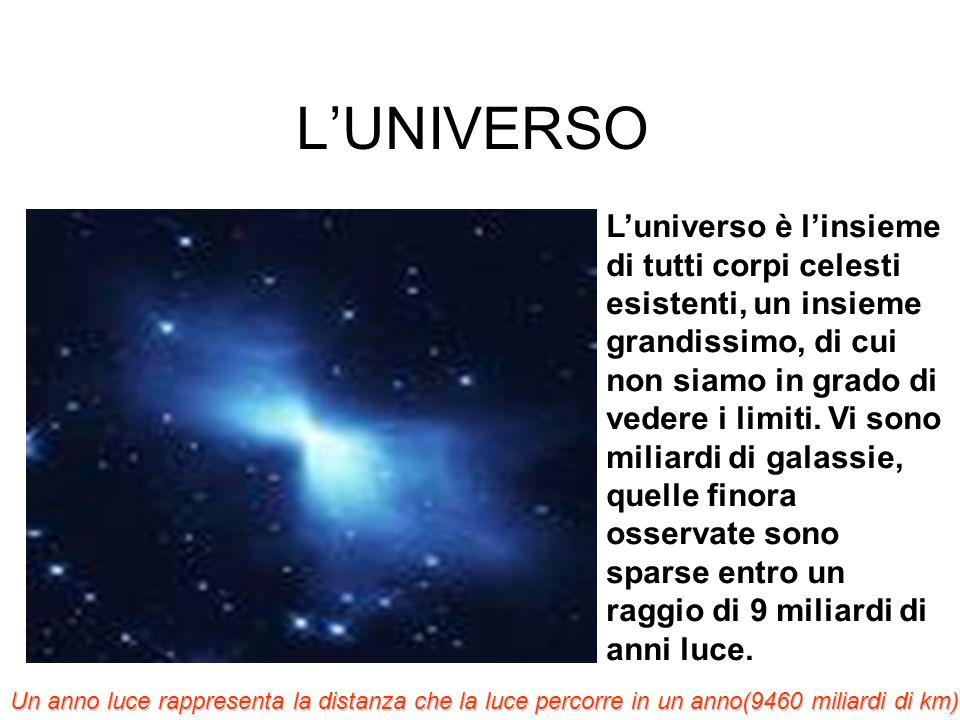 LE GALASSIE Galassia a spirale Galassia irregolare Galassia ellitticaGalassia a spirale sbarrata