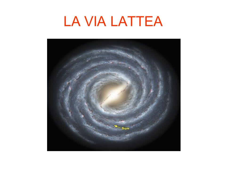LA VIA LATTEA Diametro 100000 anni luce Spessore 25000 anni luce Massa 200 miliardi > Sole Composta da 100 miliardi di stelle