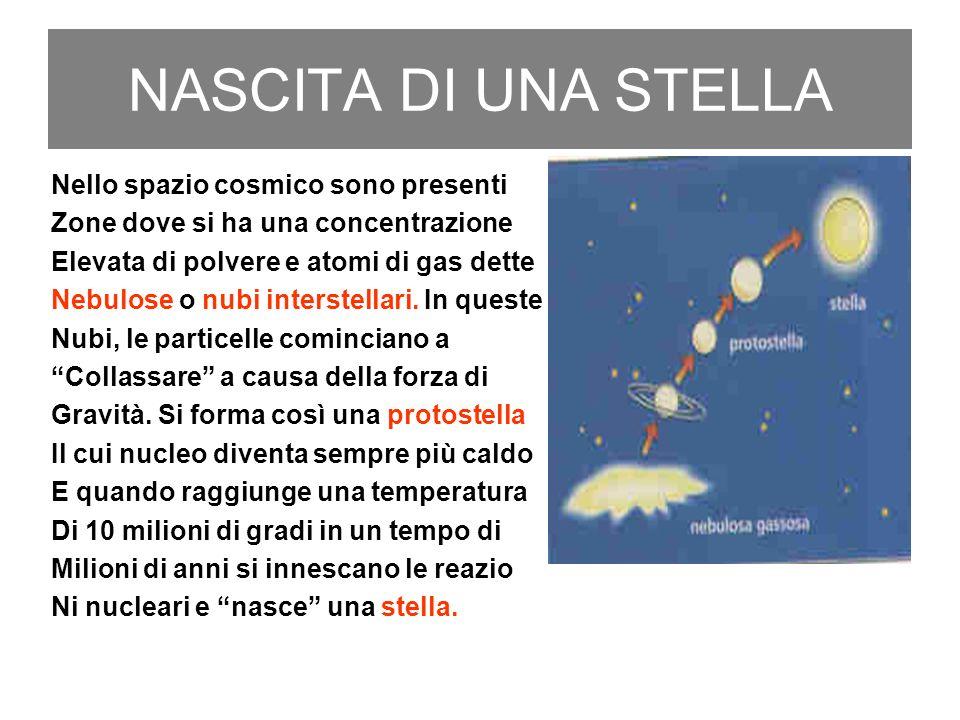 EQUILIBRIO DI UNA STELLA Le dimensioni di una stella sono il risultato dellequilibrio tra: 1.La tendenza ad espandersi per effetto delle reazioni nucleari; 2.La tendenza a contrarsi per effetto dell attrazione gravitazionale.