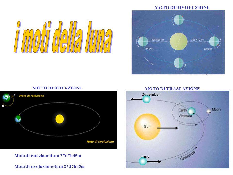 …….Oppure un altro tipico paesaggio lunare: Non cè il Sole, il cielo è nero, tutto è nero E fa un gran freddo…….! Qui sulla Luna il buio è proprio…..