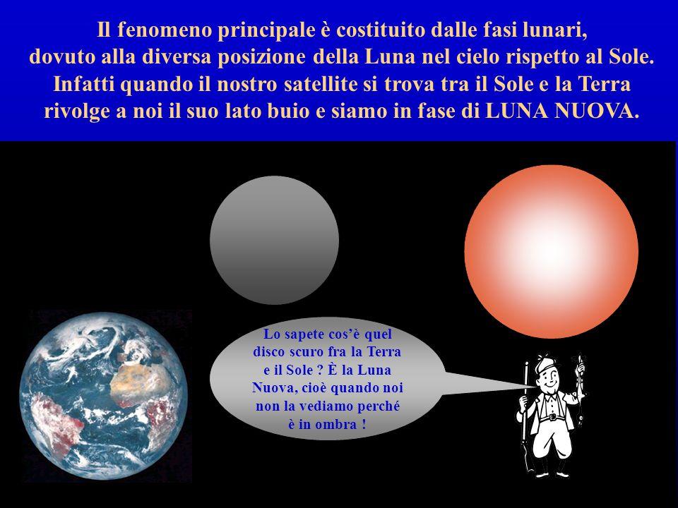 MESE SIDEREO= è la durata del periodo Di rotazione, uguale al periodo di rivoluzione, Rappresenta il tempo necessario perché la Luna ritorni nella ste