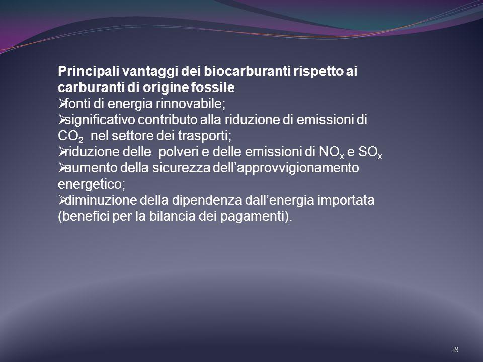 18 Principali vantaggi dei biocarburanti rispetto ai carburanti di origine fossile fonti di energia rinnovabile; significativo contributo alla riduzio