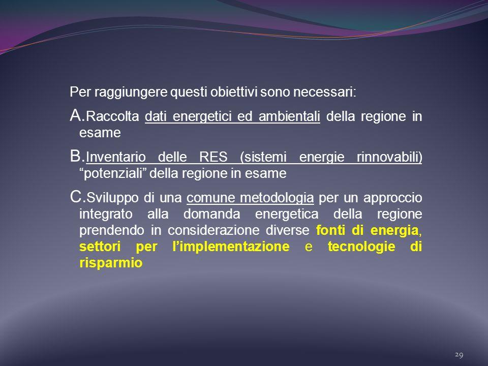 29 Per raggiungere questi obiettivi sono necessari: A. Raccolta dati energetici ed ambientali della regione in esame B. Inventario delle RES (sistemi