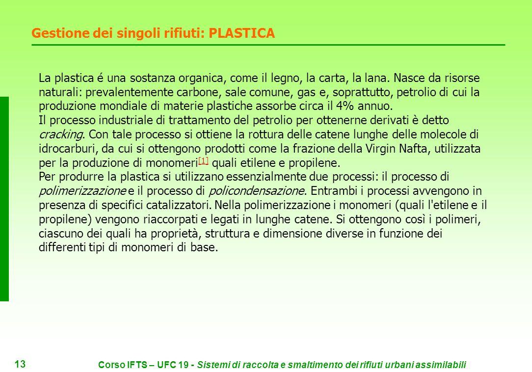 12 Corso IFTS – UFC 19 - Sistemi di raccolta e smaltimento dei rifiuti urbani assimilabili Strumenti di gestione rifiuti: i piani di gestione rifiuti