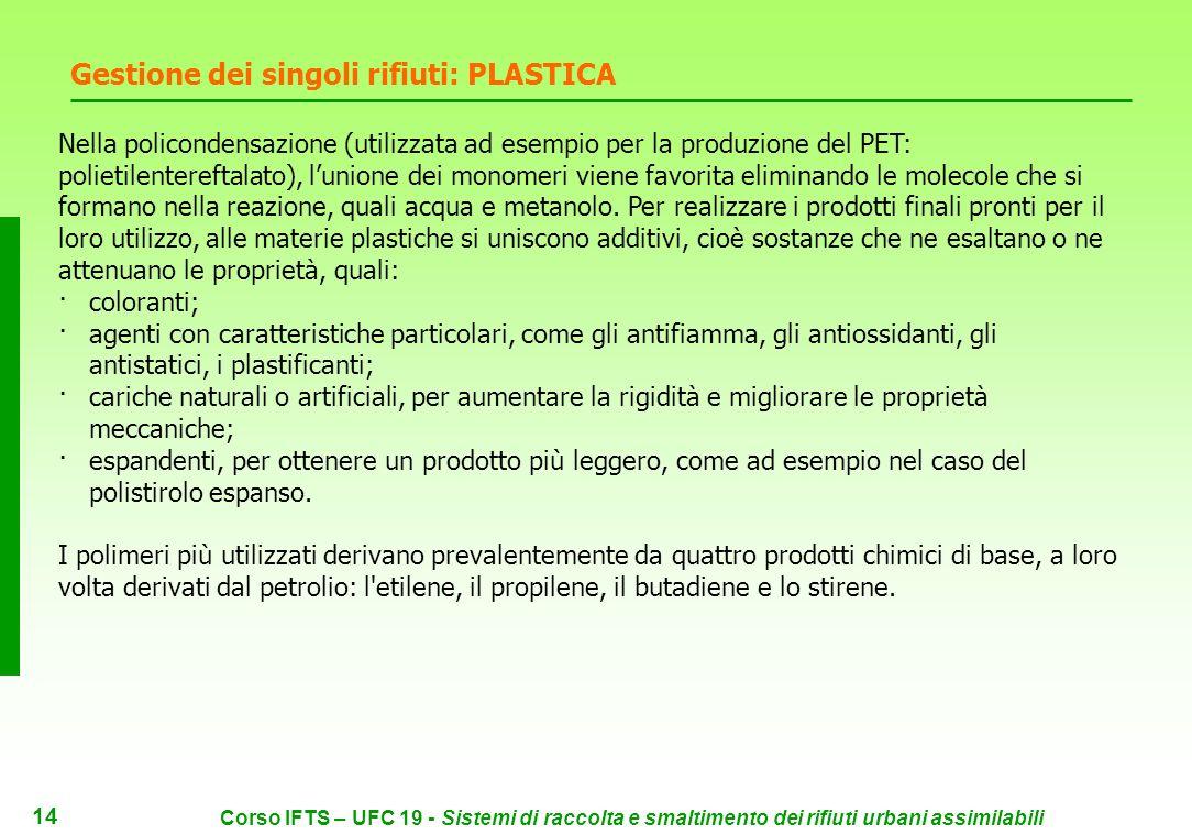 13 Corso IFTS – UFC 19 - Sistemi di raccolta e smaltimento dei rifiuti urbani assimilabili Gestione dei singoli rifiuti: PLASTICA La plastica é una sostanza organica, come il legno, la carta, la lana.