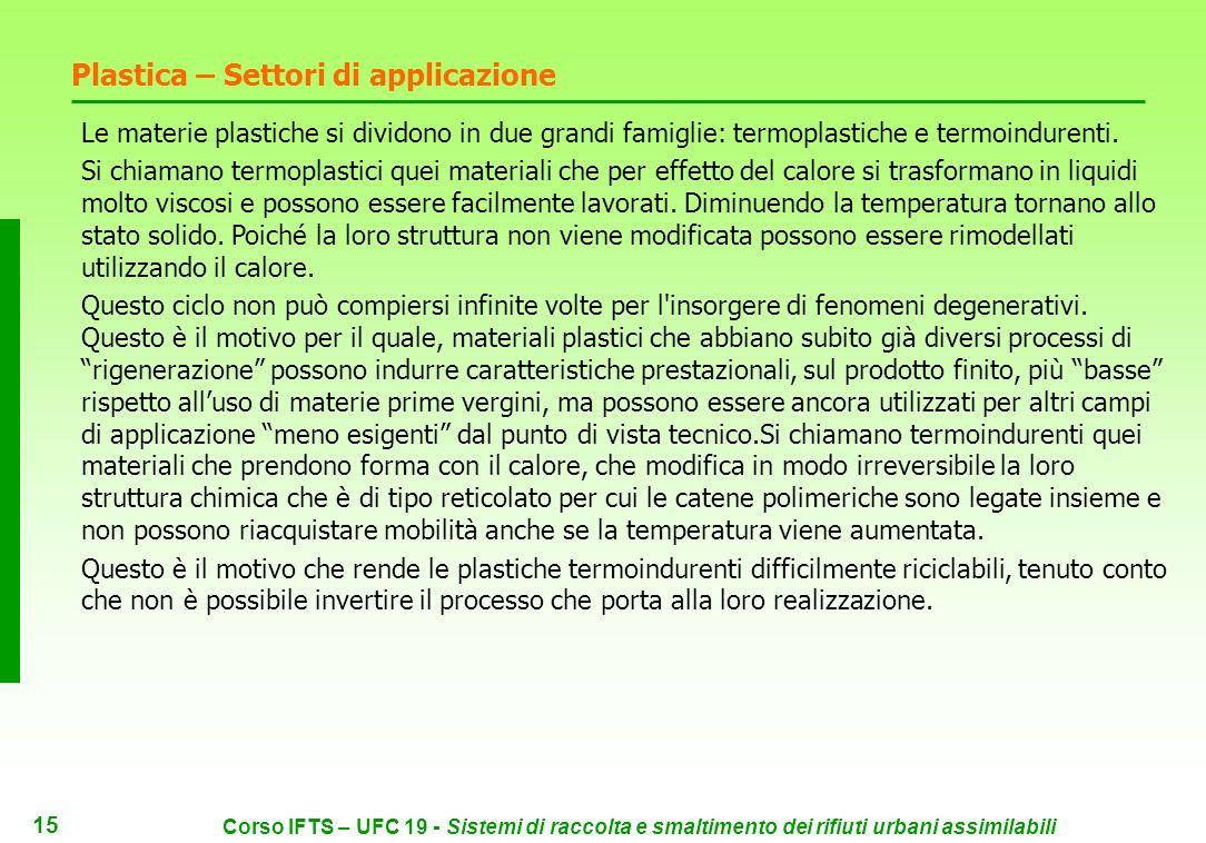 14 Corso IFTS – UFC 19 - Sistemi di raccolta e smaltimento dei rifiuti urbani assimilabili Nella policondensazione (utilizzata ad esempio per la produ