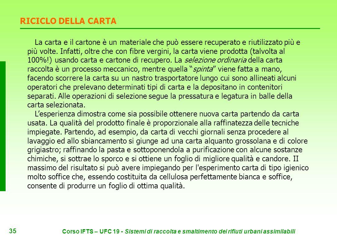34 Corso IFTS – UFC 19 - Sistemi di raccolta e smaltimento dei rifiuti urbani assimilabili Carta da parati: Particolarmente resistente, è impiegata pe