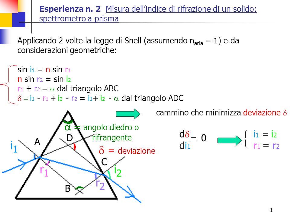 12 Nonio A Nonio B Collimatore Cannocchiale S m Misura dellangolo di deviazione minima m Si toglie il prisma e si punta il cannocchiale nel collimatore centrando la riga sul reticolo si leggono gli angoli 2A e 2B sui noni La deviazione minima è data da: m = [( 1A 2A ) + ( 1B 2B )]/2 Si ripeta loperazione per le altre righe Calcolare n per ciascuna riga: n( ) Esperienza n.