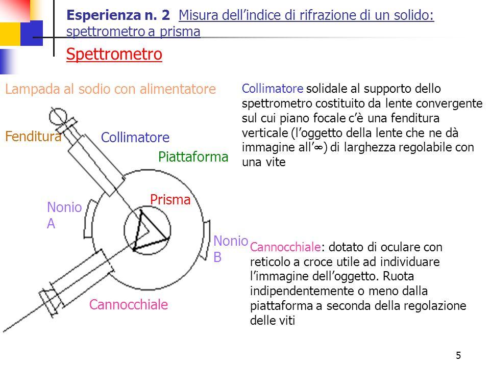 5 Esperienza n. 2 Misura dellindice di rifrazione di un solido: spettrometro a prisma o Collimatore solidale al supporto dello spettrometro costituito