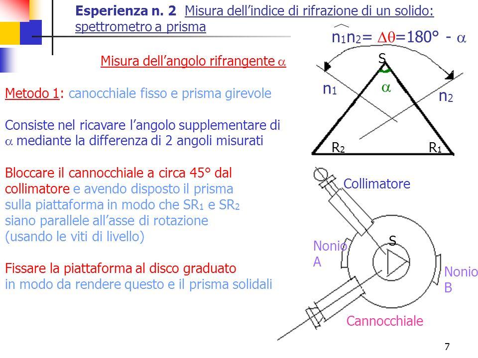 7 n 1 n 2 = =180° - S R1R1 R2R2 n1n1 n2n2 Esperienza n. 2 Misura dellindice di rifrazione di un solido: spettrometro a prisma Misura dellangolo rifran