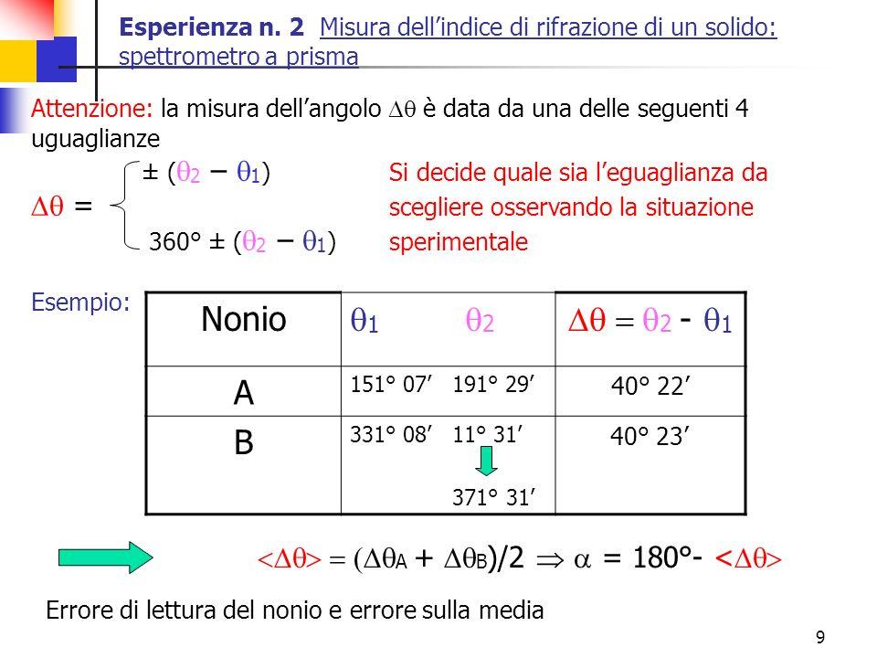 9 Esperienza n. 2 Misura dellindice di rifrazione di un solido: spettrometro a prisma Attenzione: la misura dellangolo è data da una delle seguenti 4