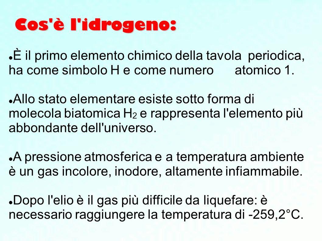 Cos'è l'idrogeno: È il primo elemento chimico della tavola periodica, ha come simbolo H e come numero atomico 1. Allo stato elementare esiste sotto fo