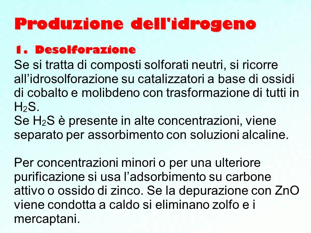 Produzione dell'idrogeno 1. Desolforazione Se si tratta di composti solforati neutri, si ricorre allidrosolforazione su catalizzatori a base di ossidi