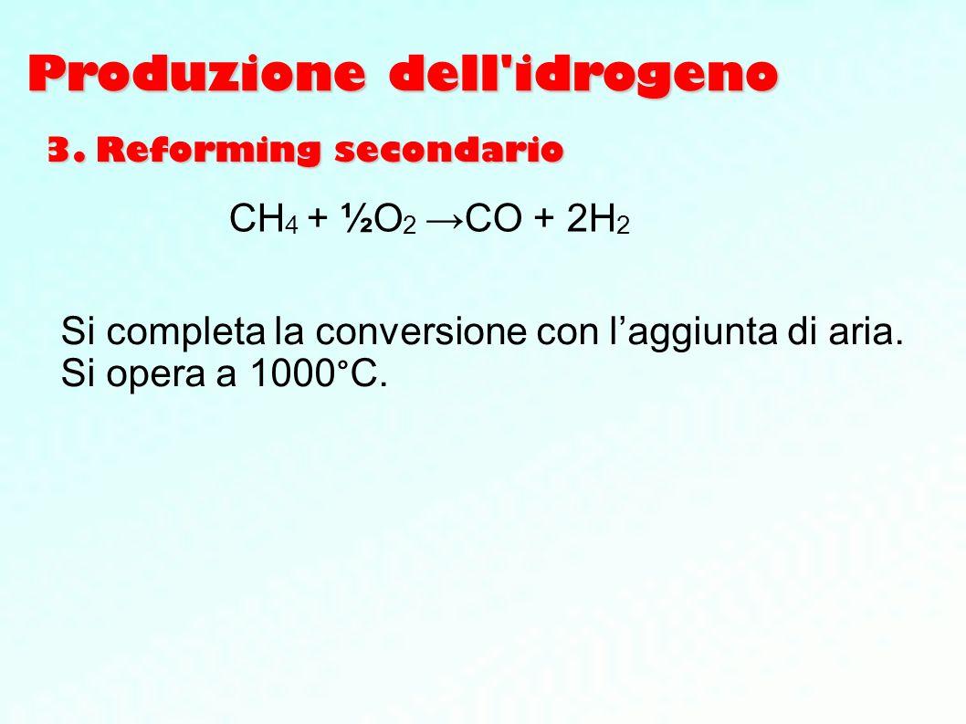 Produzione dell'idrogeno 3. Reforming secondario CH 4 + ½O 2 CO + 2H 2 Si completa la conversione con laggiunta di aria. Si opera a 1000°C.