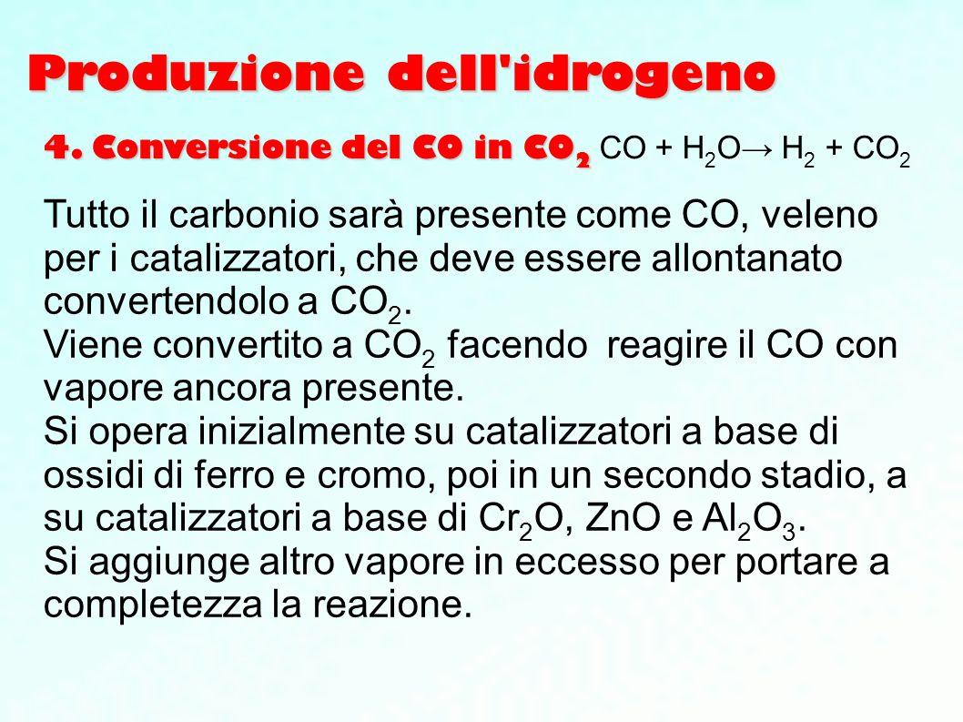 Produzione dell'idrogeno 4. Conversione del CO in CO 2 4. Conversione del CO in CO 2 CO + H 2 O H 2 + CO 2 Tutto il carbonio sarà presente come CO, ve