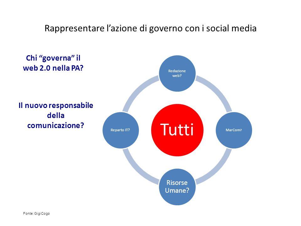 Rappresentare lazione di governo con i social media Tutti Redazione web.