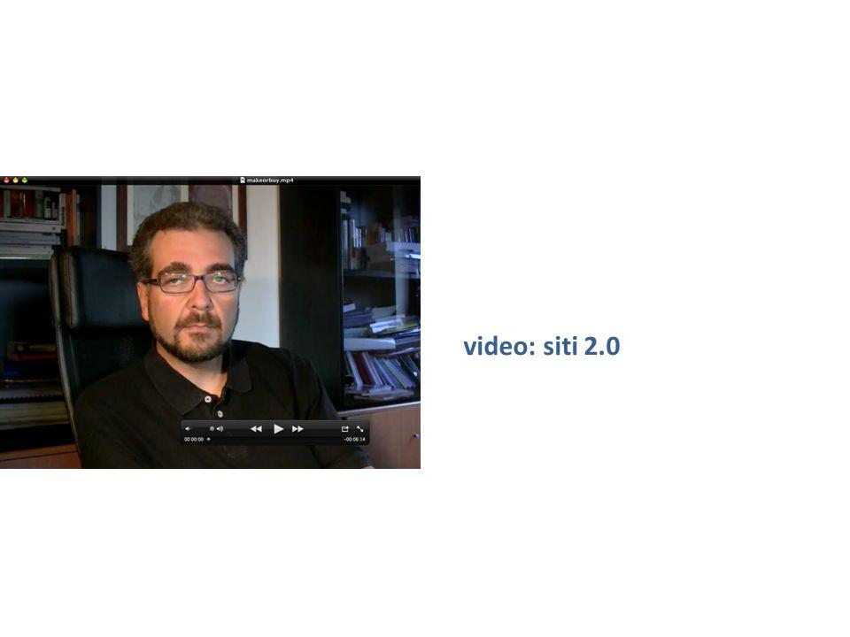 video: siti 2.0