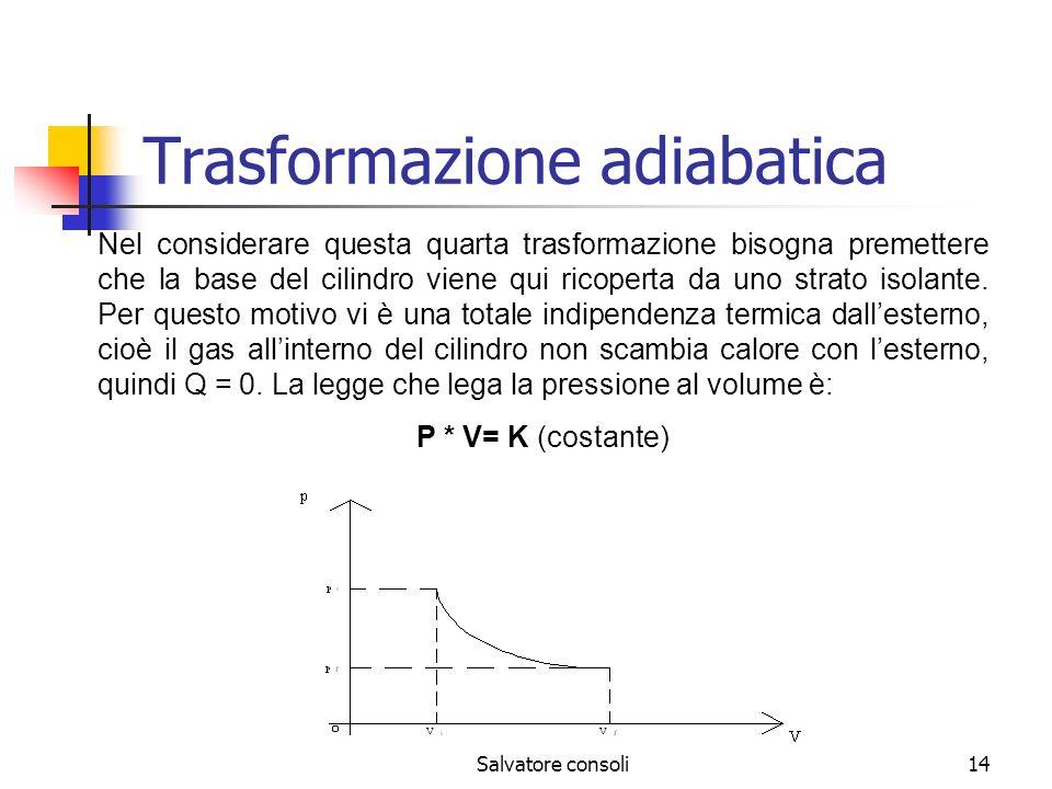 Salvatore consoli14 Trasformazione adiabatica Nel considerare questa quarta trasformazione bisogna premettere che la base del cilindro viene qui ricop