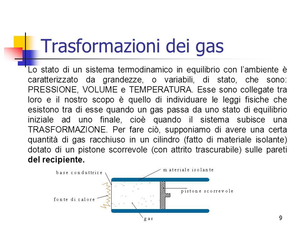 Salvatore consoli9 Trasformazioni dei gas Lo stato di un sistema termodinamico in equilibrio con lambiente è caratterizzato da grandezze, o variabili,