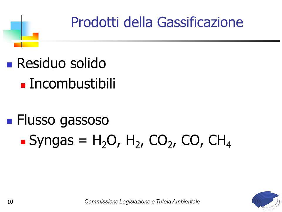 Commissione Legislazione e Tutela Ambientale10 Prodotti della Gassificazione Residuo solido Incombustibili Flusso gassoso Syngas = H 2 O, H 2, CO 2, C