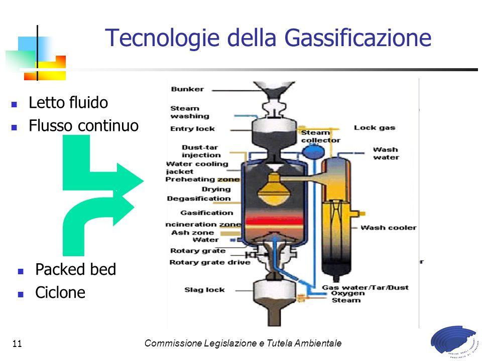 Commissione Legislazione e Tutela Ambientale11 Tecnologie della Gassificazione Letto fluido Flusso continuo Packed bed Ciclone