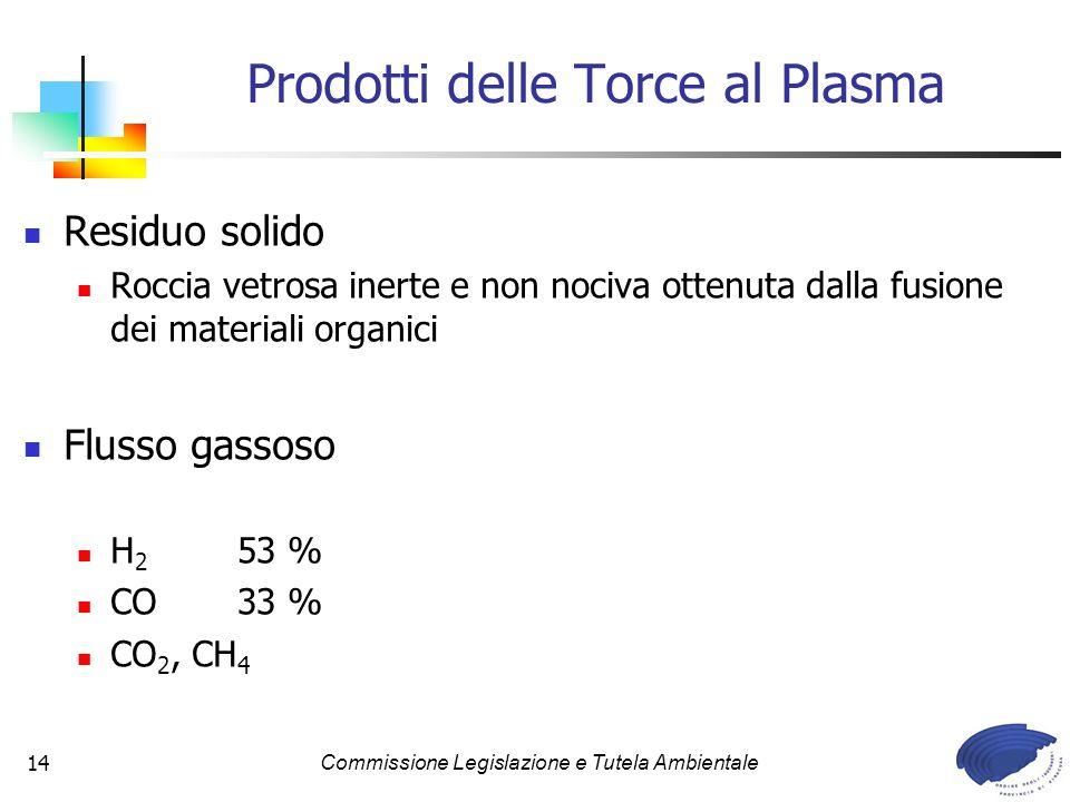 Commissione Legislazione e Tutela Ambientale14 Prodotti delle Torce al Plasma Residuo solido Roccia vetrosa inerte e non nociva ottenuta dalla fusione