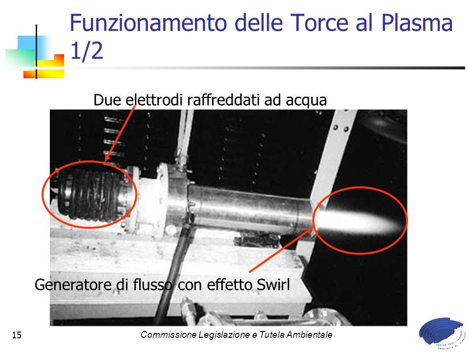 Commissione Legislazione e Tutela Ambientale15 Funzionamento delle Torce al Plasma 1/2 Due elettrodi raffreddati ad acqua Generatore di flusso con eff