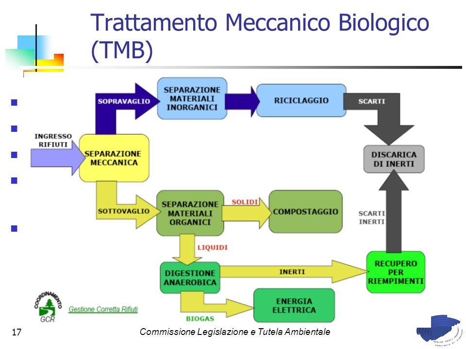 Commissione Legislazione e Tutela Ambientale17 Trattamento Meccanico Biologico (TMB) Preselezione del rifiuto Separazione a vaglio rotante Riciclo dei