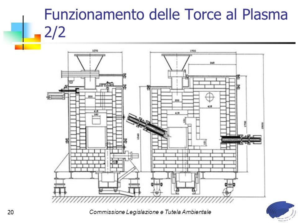 Commissione Legislazione e Tutela Ambientale20 Funzionamento delle Torce al Plasma 2/2