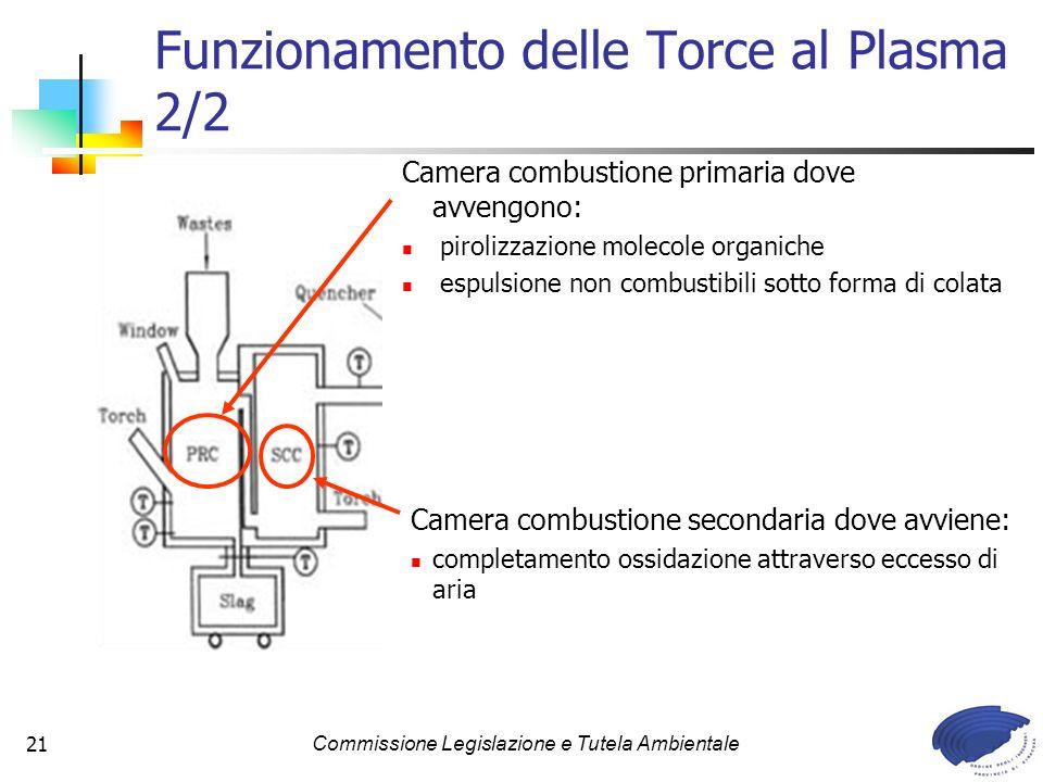 Commissione Legislazione e Tutela Ambientale21 Funzionamento delle Torce al Plasma 2/2 Camera combustione primaria dove avvengono: pirolizzazione mole